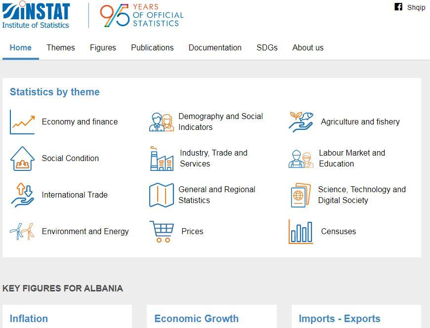 Investere i albanien