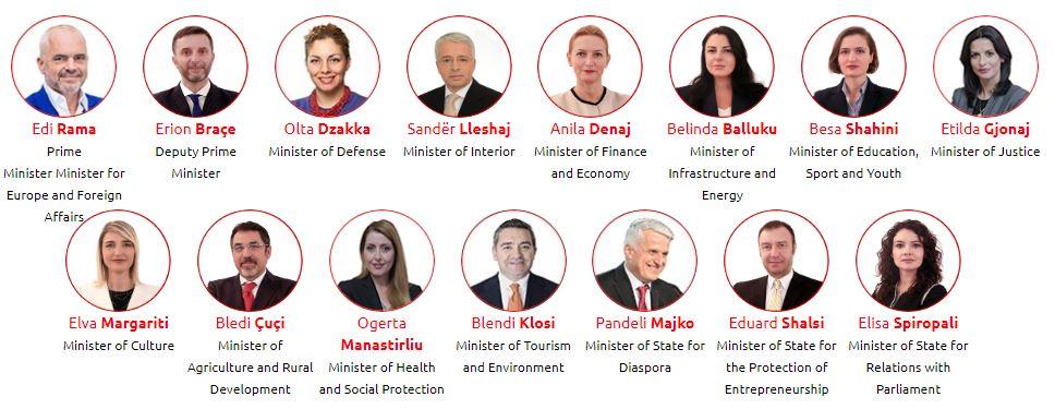 Den albanske regering
